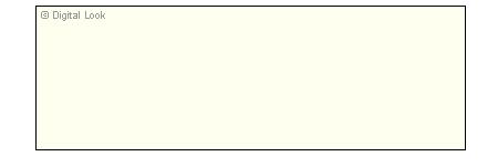 3 year Kames Inflation Linked D Acc NAV