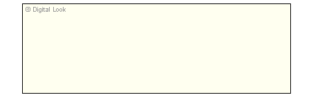 5 year Invesco Perpetual Global Financial Capital Gross Y ACC NAV